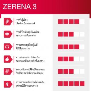 Zerena-3