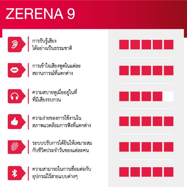 Zerena-9