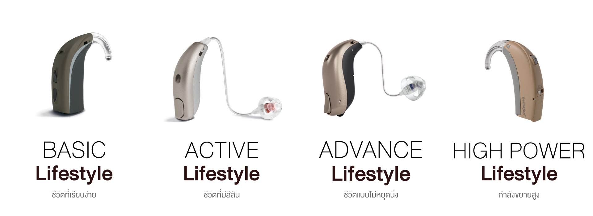 Hearing Aid by INTIMEX